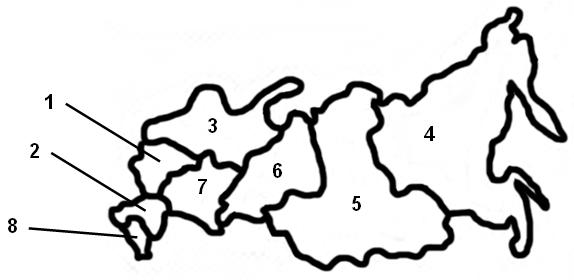 Схема современных восьми федеральных округов России